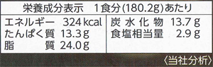 negombo33(埼玉所沢)のラムキーマチキンカレーのカロリー