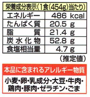 キンレイの 冷凍ラーメン横綱監修 ラーメン黒王のエネルギー表示