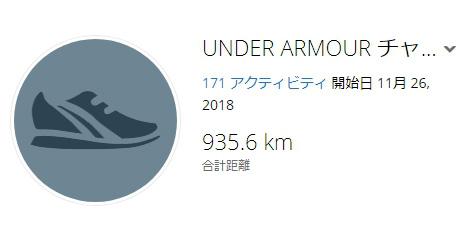 アンダーアーマーのチャージドバンディット4の走行距離
