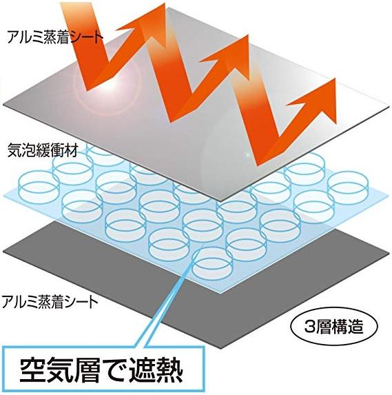 エアコンの室外機カバーの構造