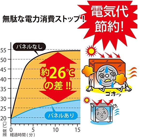 エアコンの室外機カバーの効果